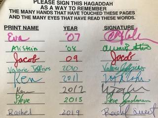 Signed Hagaddah